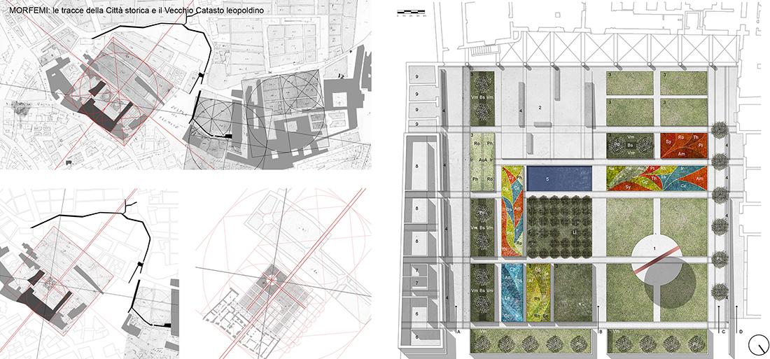 progettazione verde pubblico, Pistoia
